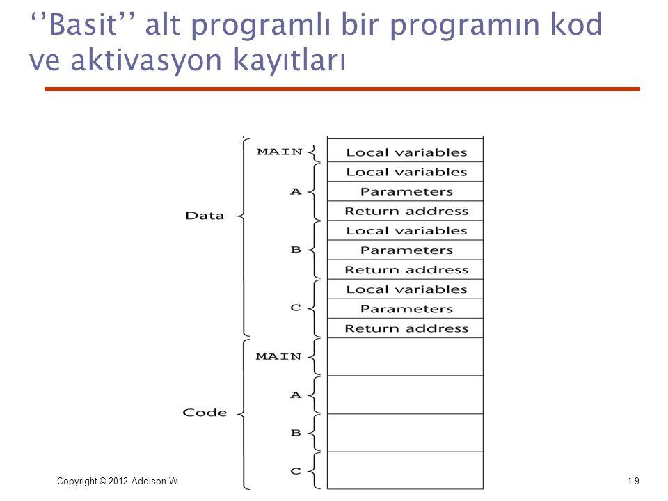 ''Basit'' alt programlı bir programın kod ve aktivasyon kayıtları