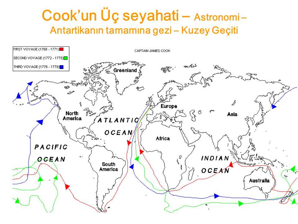 Cook'un Üç seyahati – Astronomi – Antartikanın tamamına gezi – Kuzey Geçiti