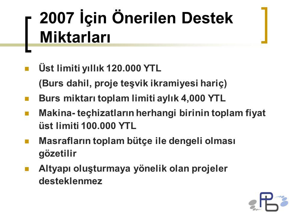 2007 İçin Önerilen Destek Miktarları