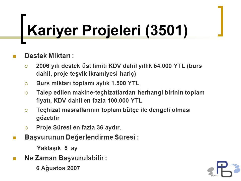 Kariyer Projeleri (3501) Destek Miktarı :