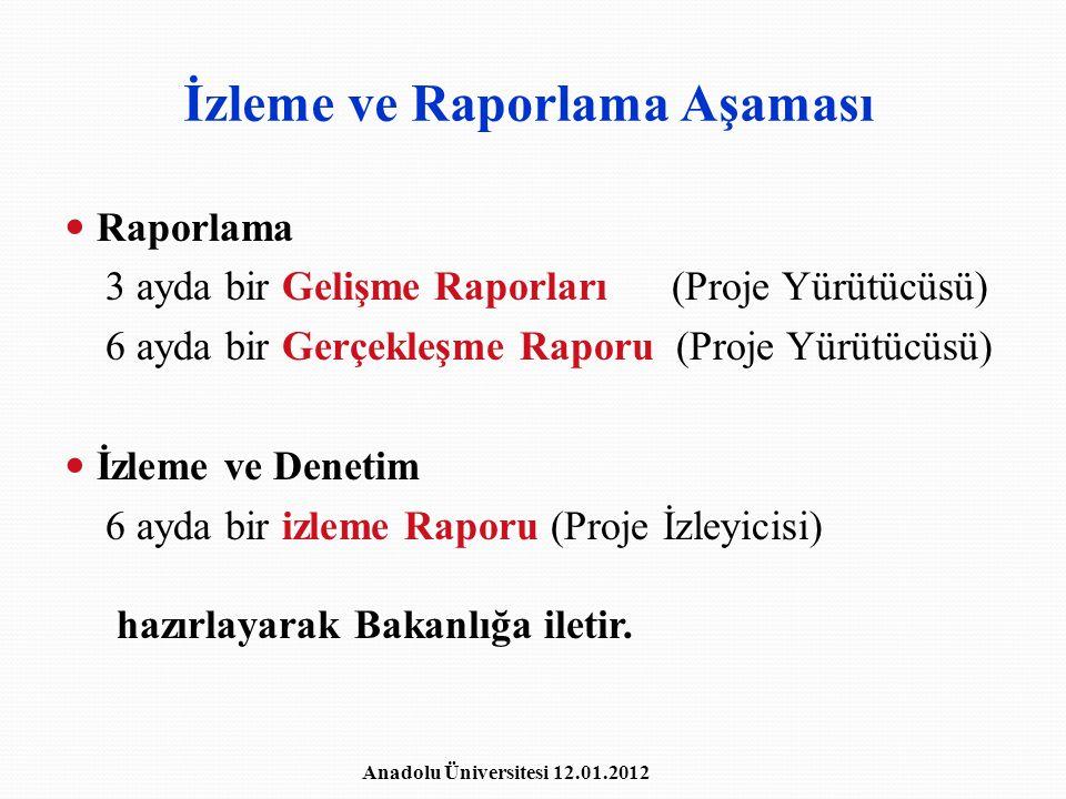 İzleme ve Raporlama Aşaması