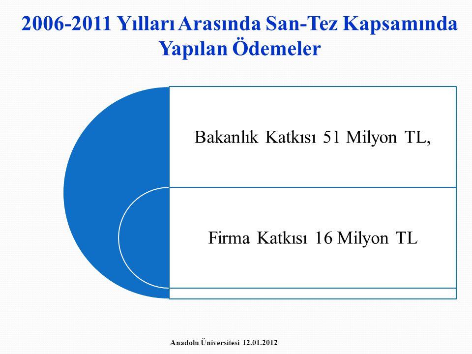 2006-2011 Yılları Arasında San-Tez Kapsamında Yapılan Ödemeler