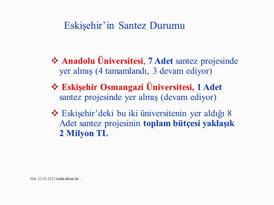 Eskişehir'in Santez Durumu