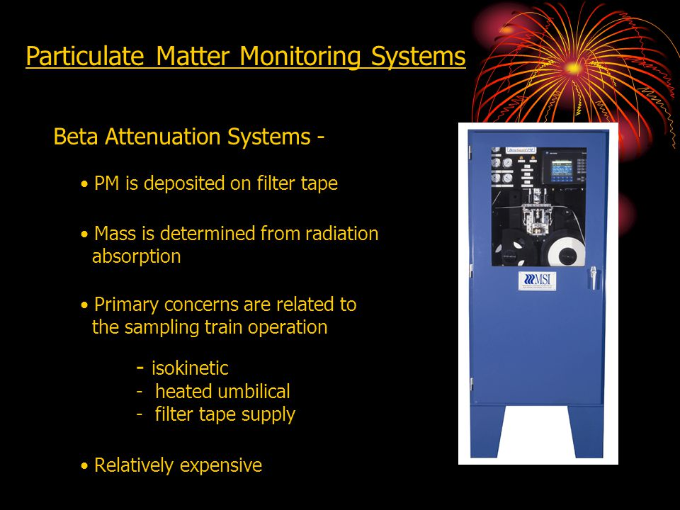 Particulate Matter Monitoring Systems