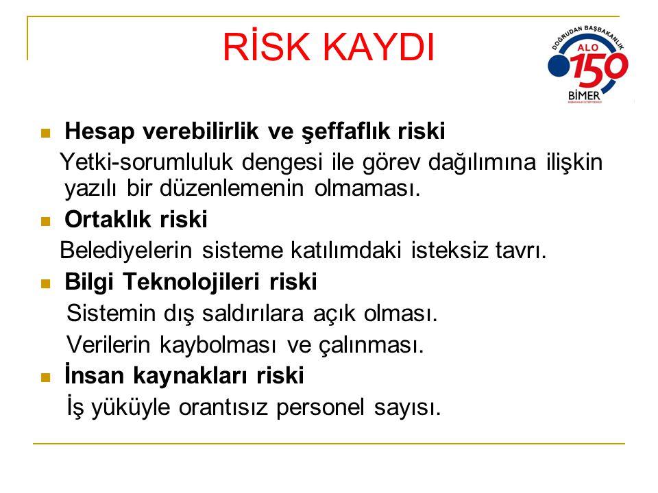 RİSK KAYDI Hesap verebilirlik ve şeffaflık riski