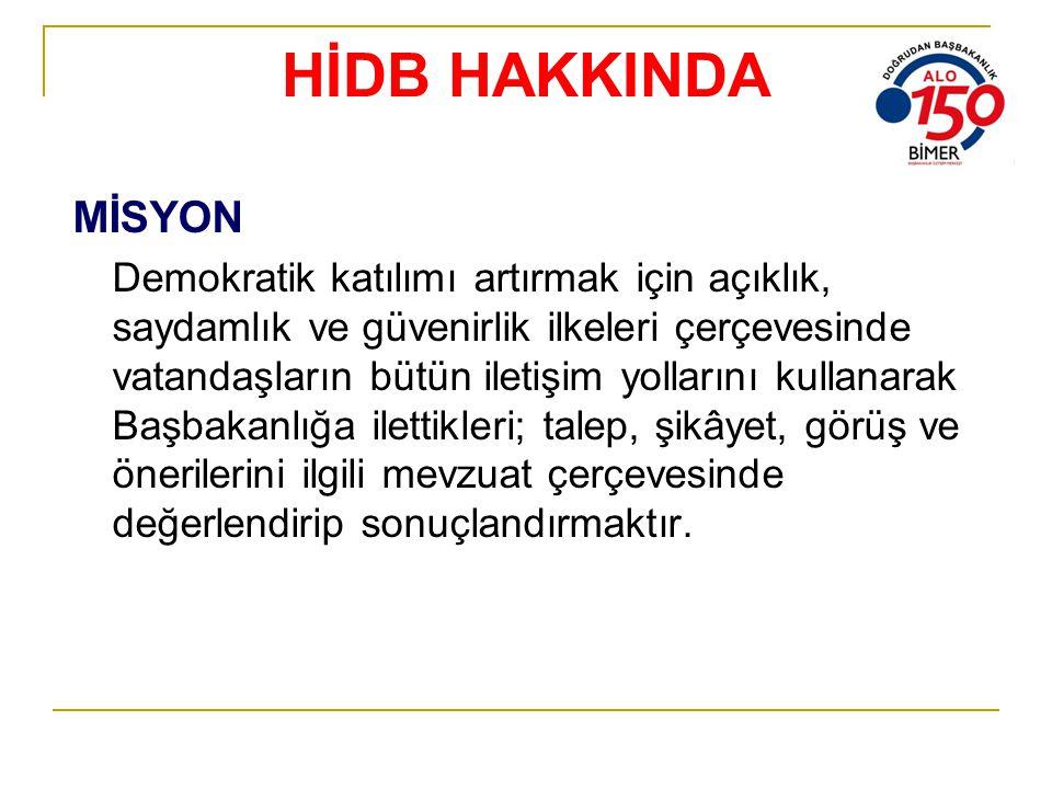 HİDB HAKKINDA MİSYON.