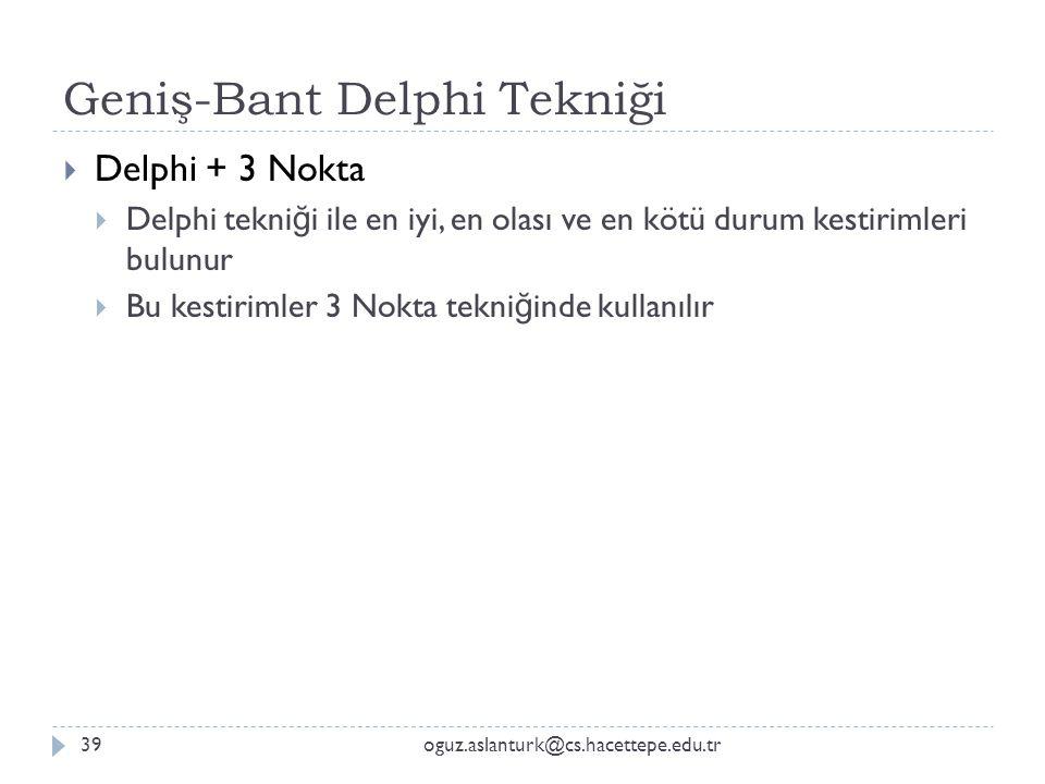 Geniş-Bant Delphi Tekniği