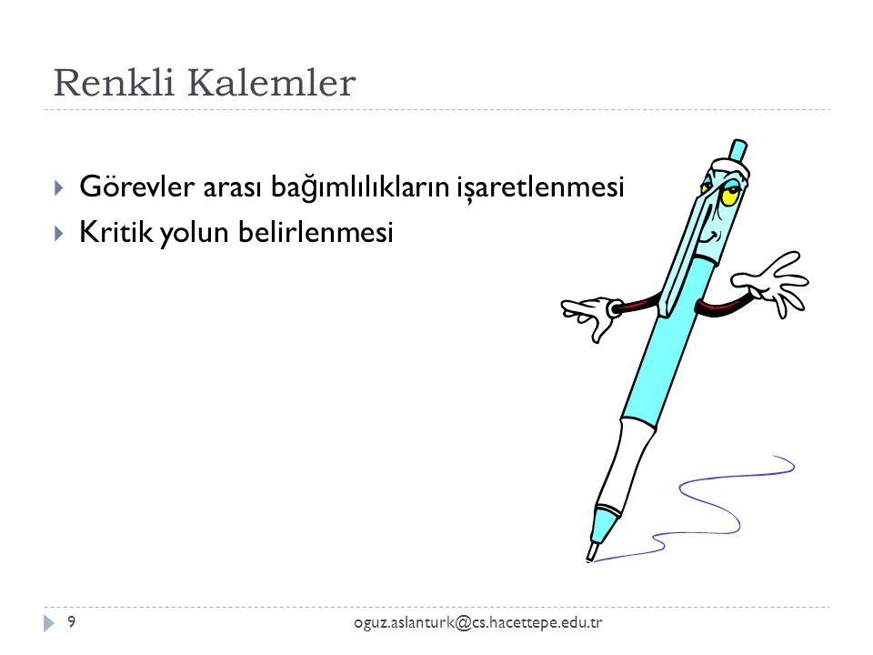 Renkli Kalemler Görevler arası bağımlılıkların işaretlenmesi