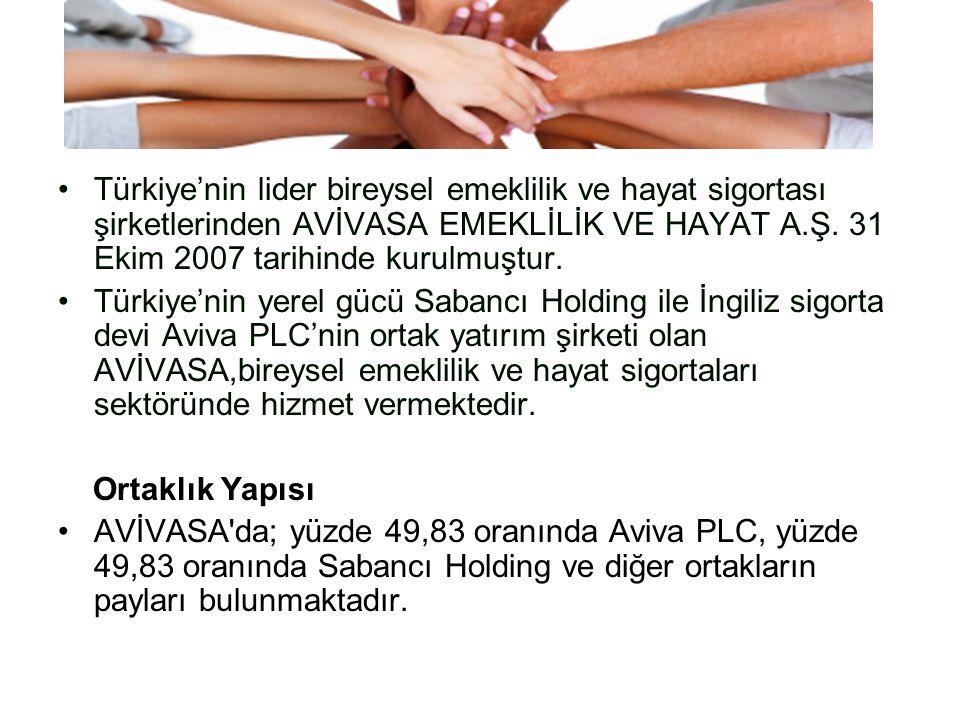 Türkiye'nin lider bireysel emeklilik ve hayat sigortası şirketlerinden AVİVASA EMEKLİLİK VE HAYAT A.Ş. 31 Ekim 2007 tarihinde kurulmuştur.