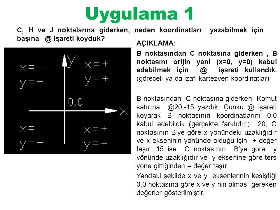 Uygulama 1 C, H ve J noktalarına giderken, neden koordinatları yazabilmek için başına @ işareti koyduk
