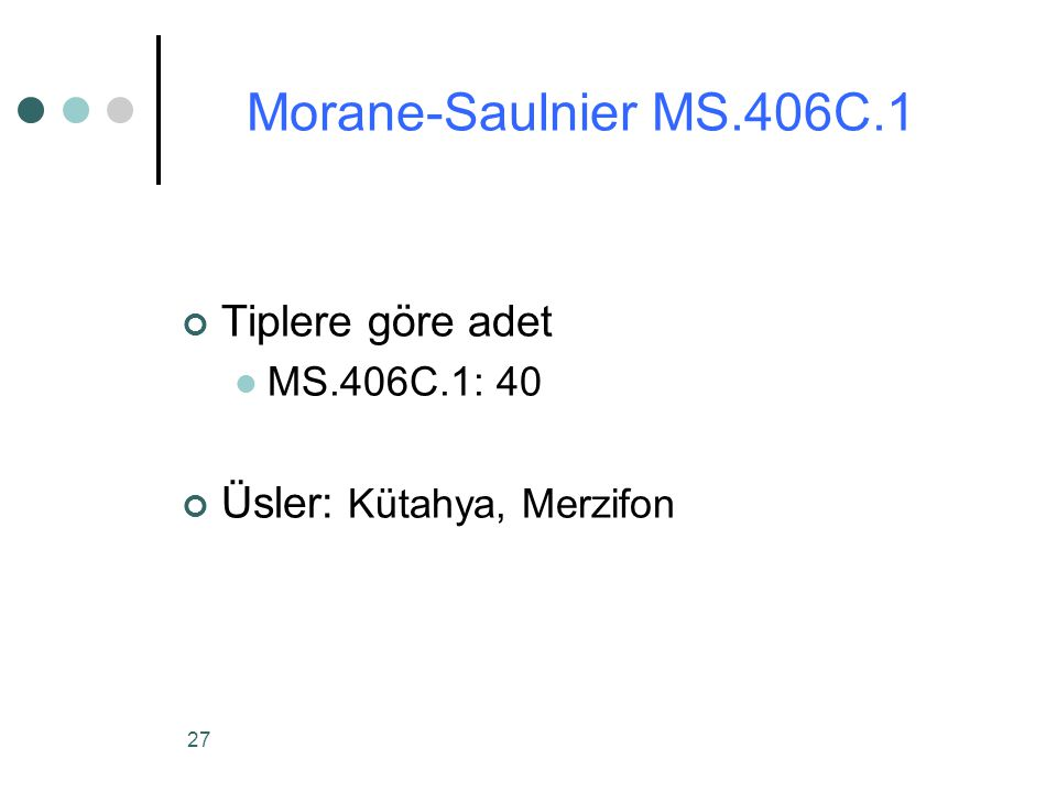 Morane-Saulnier MS.406C.1 Tiplere göre adet Üsler: Kütahya, Merzifon