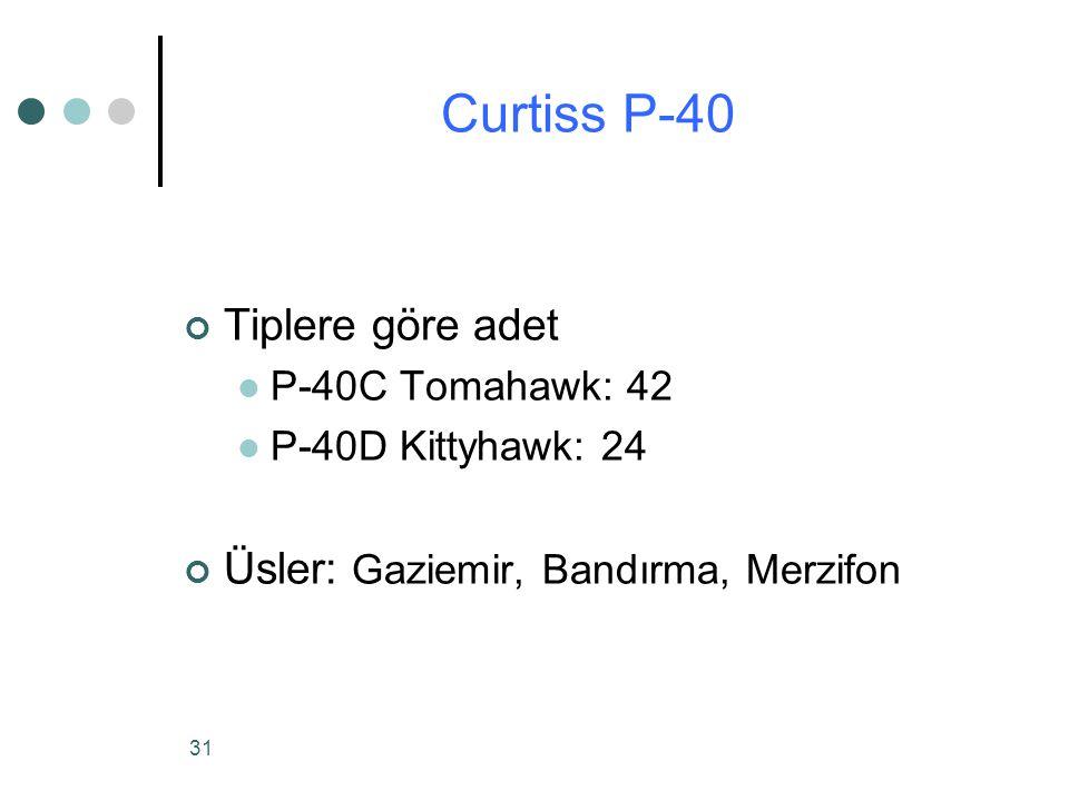 Curtiss P-40 Tiplere göre adet Üsler: Gaziemir, Bandırma, Merzifon