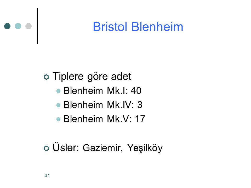 Bristol Blenheim Tiplere göre adet Üsler: Gaziemir, Yeşilköy