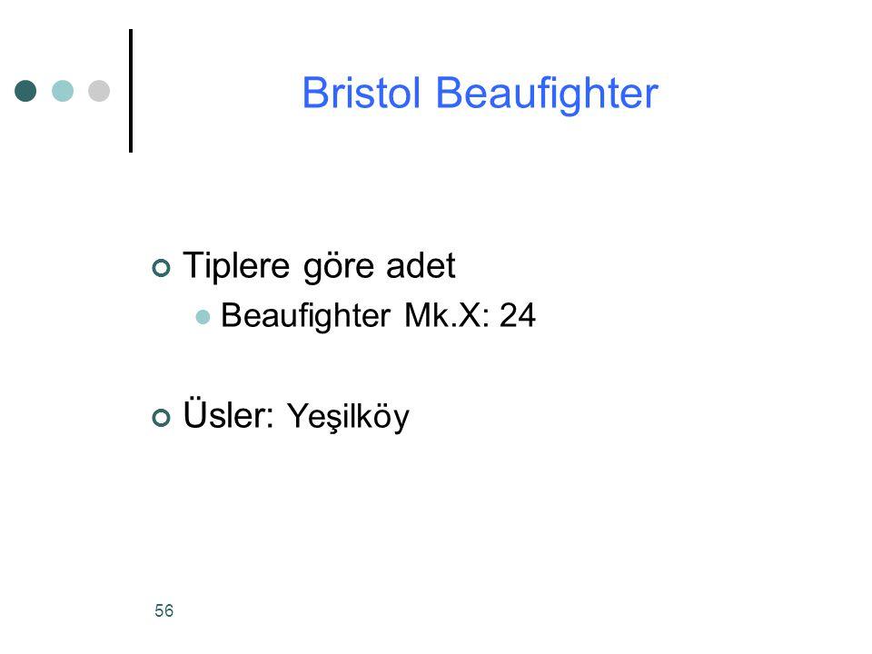 Bristol Beaufighter Tiplere göre adet Üsler: Yeşilköy