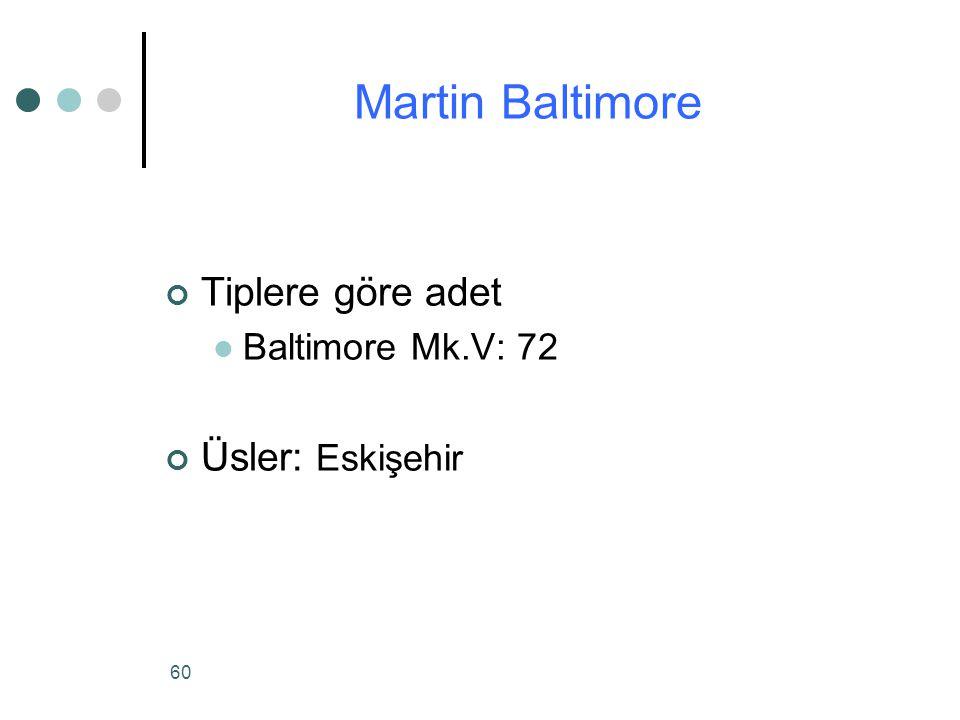 Martin Baltimore Tiplere göre adet Baltimore Mk.V: 72 Üsler: Eskişehir