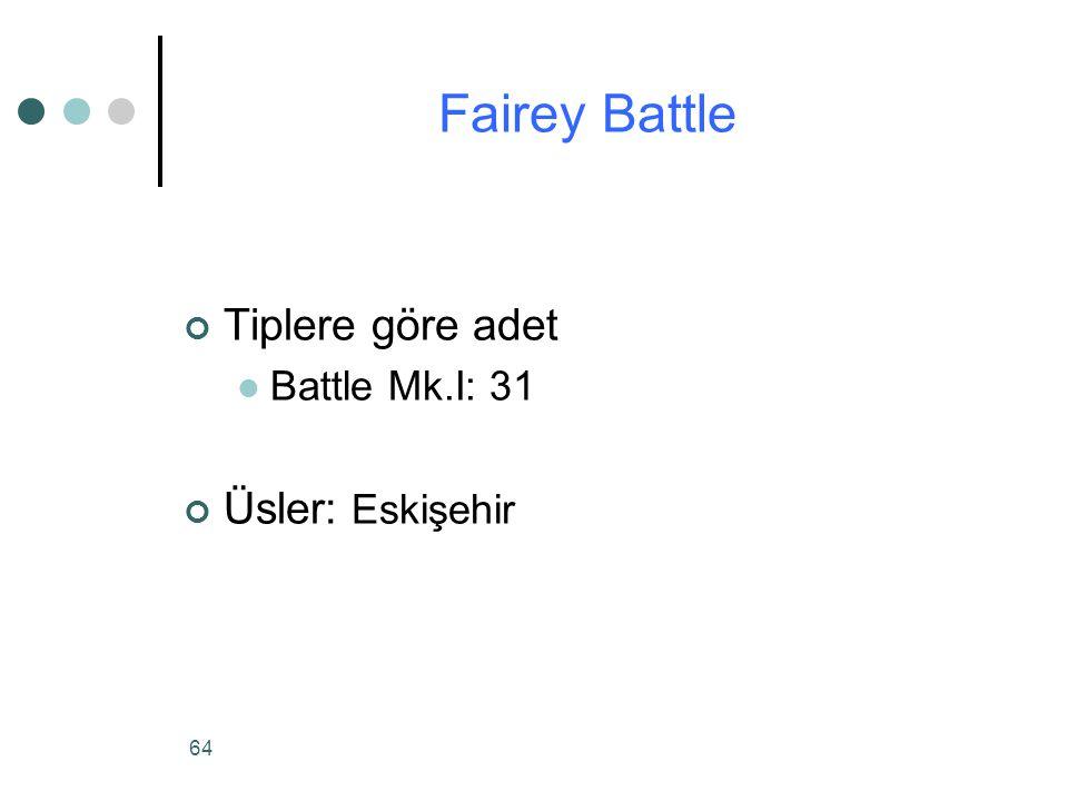Fairey Battle Tiplere göre adet Battle Mk.I: 31 Üsler: Eskişehir