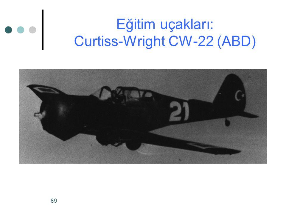 Eğitim uçakları: Curtiss-Wright CW-22 (ABD)