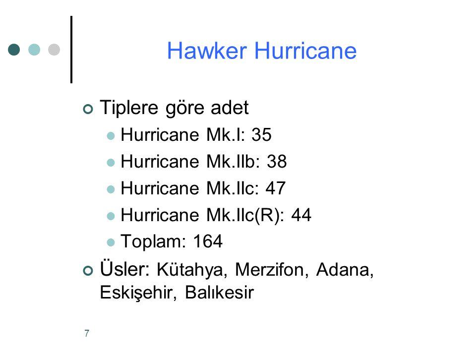Hawker Hurricane Tiplere göre adet