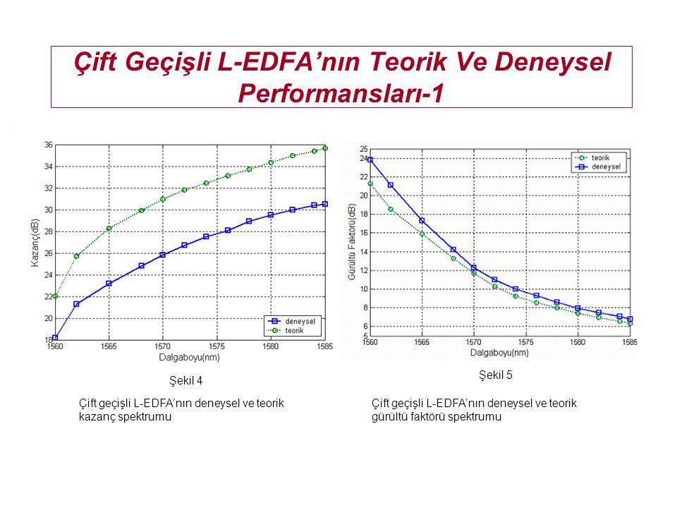 Çift Geçişli L-EDFA'nın Teorik Ve Deneysel Performansları-1