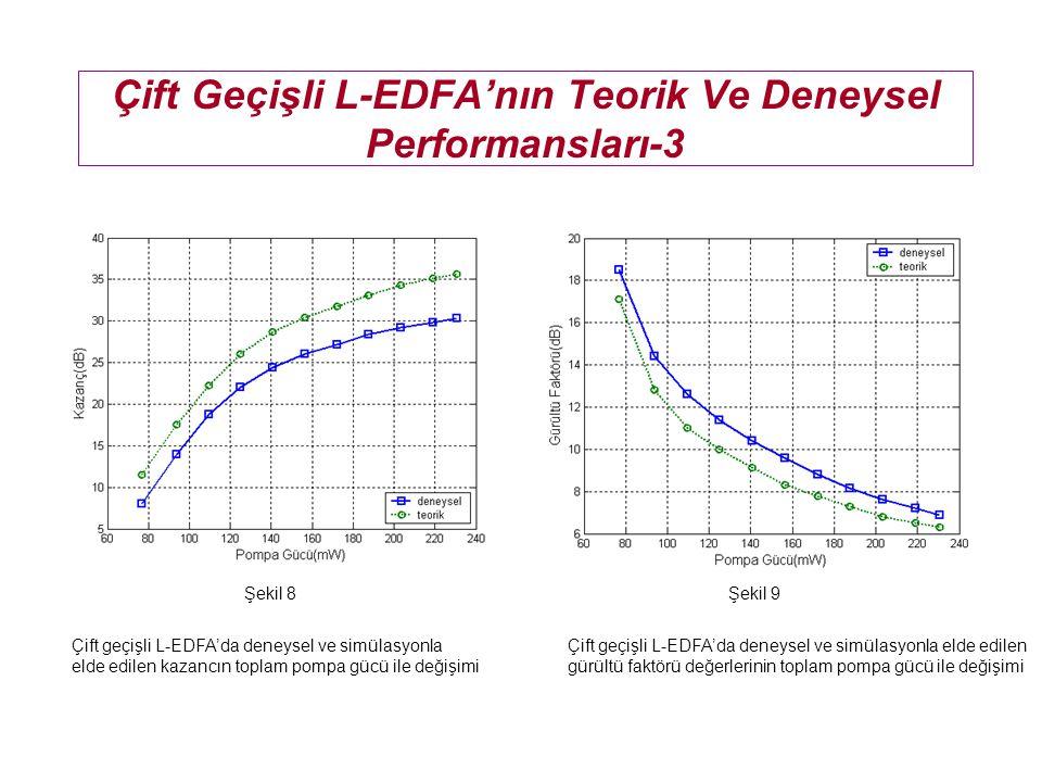 Çift Geçişli L-EDFA'nın Teorik Ve Deneysel Performansları-3