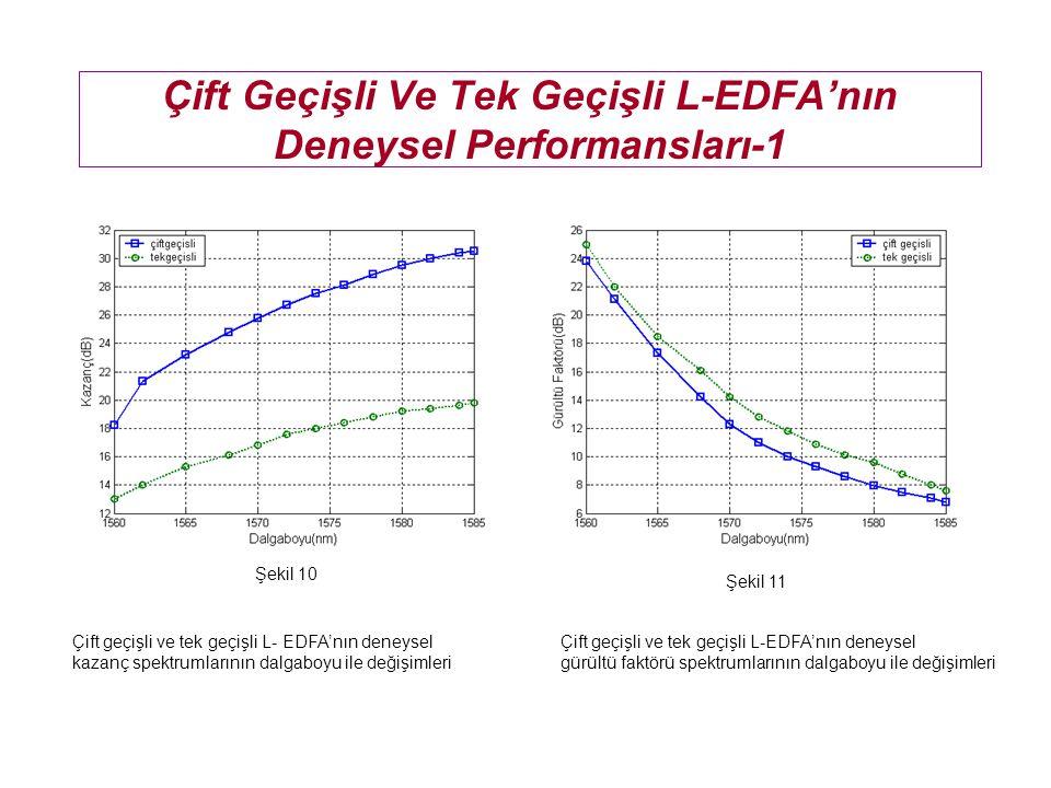 Çift Geçişli Ve Tek Geçişli L-EDFA'nın Deneysel Performansları-1