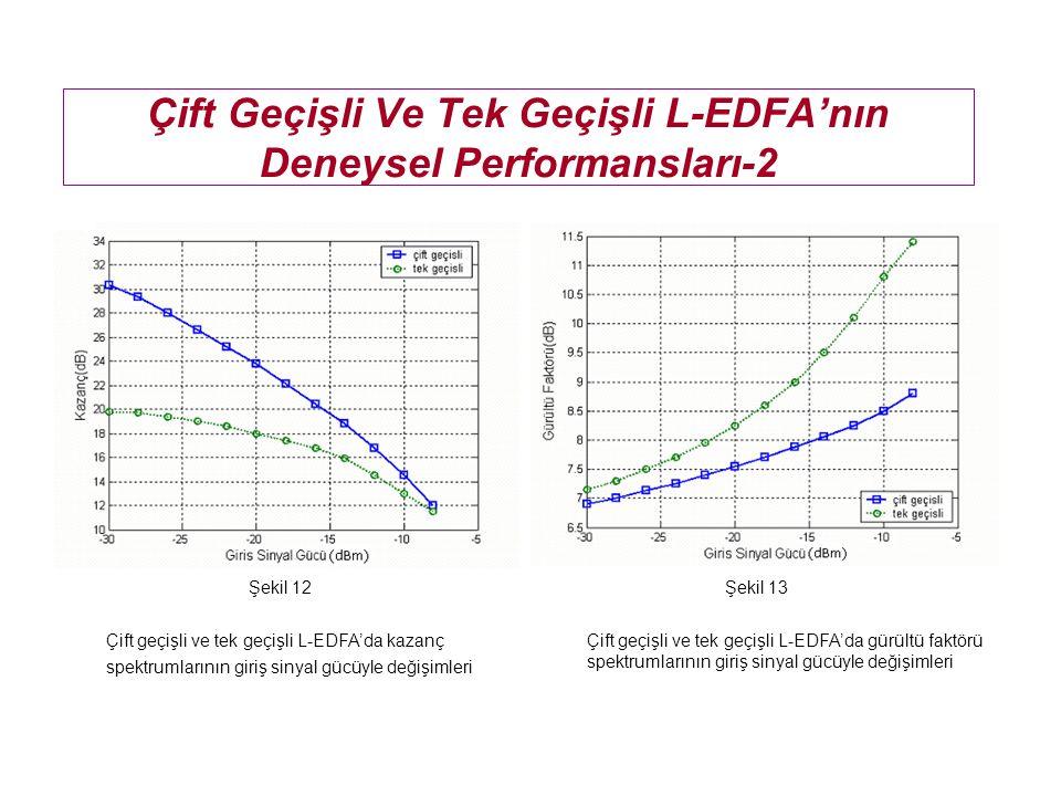Çift Geçişli Ve Tek Geçişli L-EDFA'nın Deneysel Performansları-2
