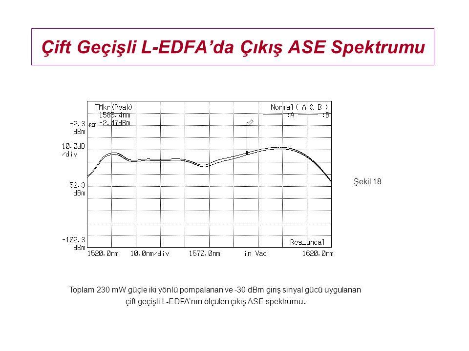 Çift Geçişli L-EDFA'da Çıkış ASE Spektrumu