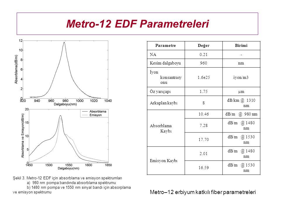 Metro-12 EDF Parametreleri