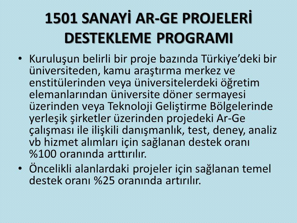 1501 SANAYİ AR-GE PROJELERİ DESTEKLEME PROGRAMI