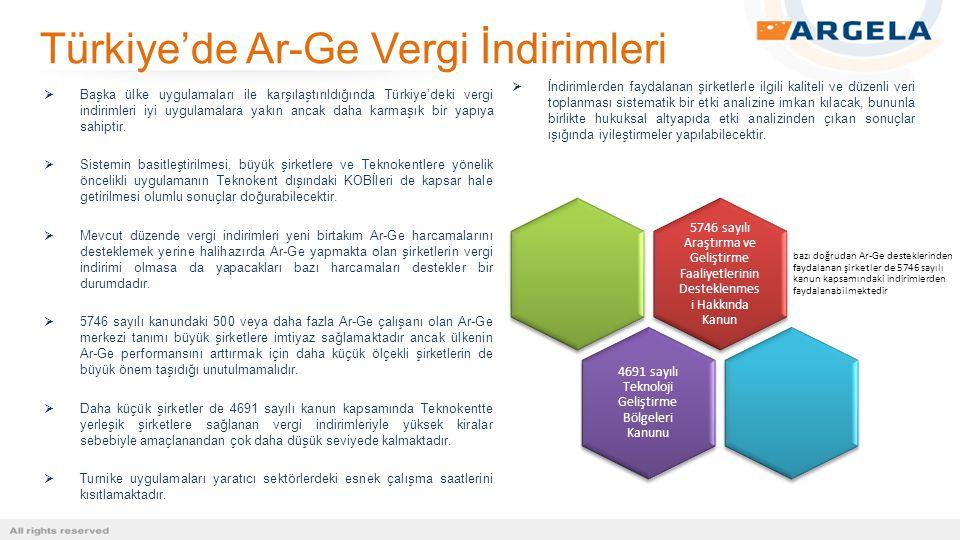 Türkiye'de Ar-Ge Vergi İndirimleri