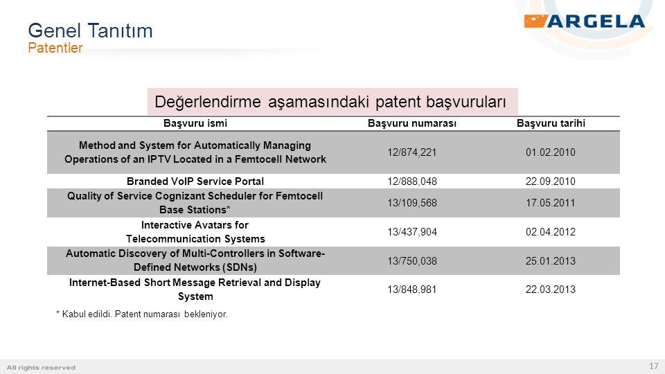 Genel Tanıtım Patentler