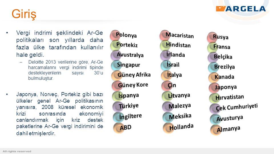 Giriş Polonya Portekiz Avustralya Singapur Güney Afrika Güney Kore