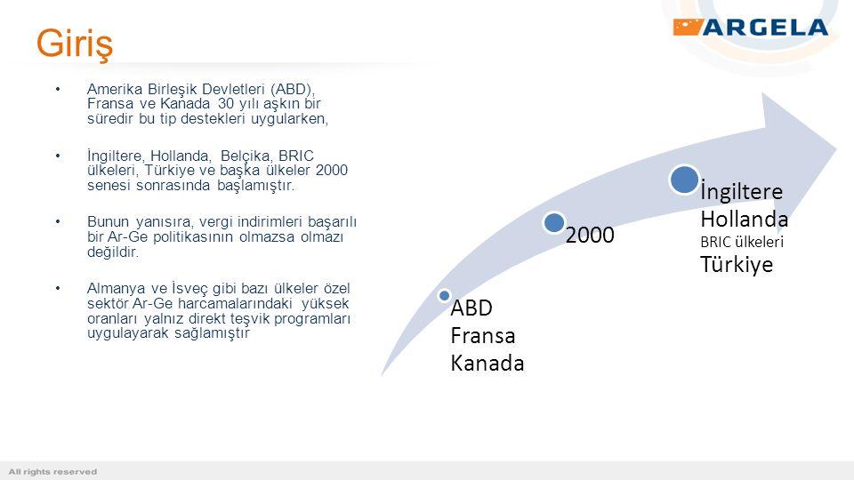 Giriş İngiltere Hollanda BRIC ülkeleri Türkiye 2000 ABD Fransa Kanada