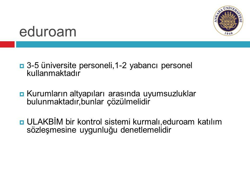 eduroam 3-5 üniversite personeli,1-2 yabancı personel kullanmaktadır