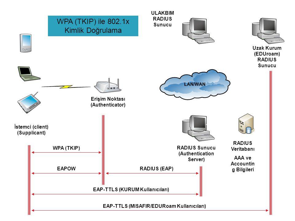 WPA (TKIP) ile 802.1x Kimlik Doğrulama