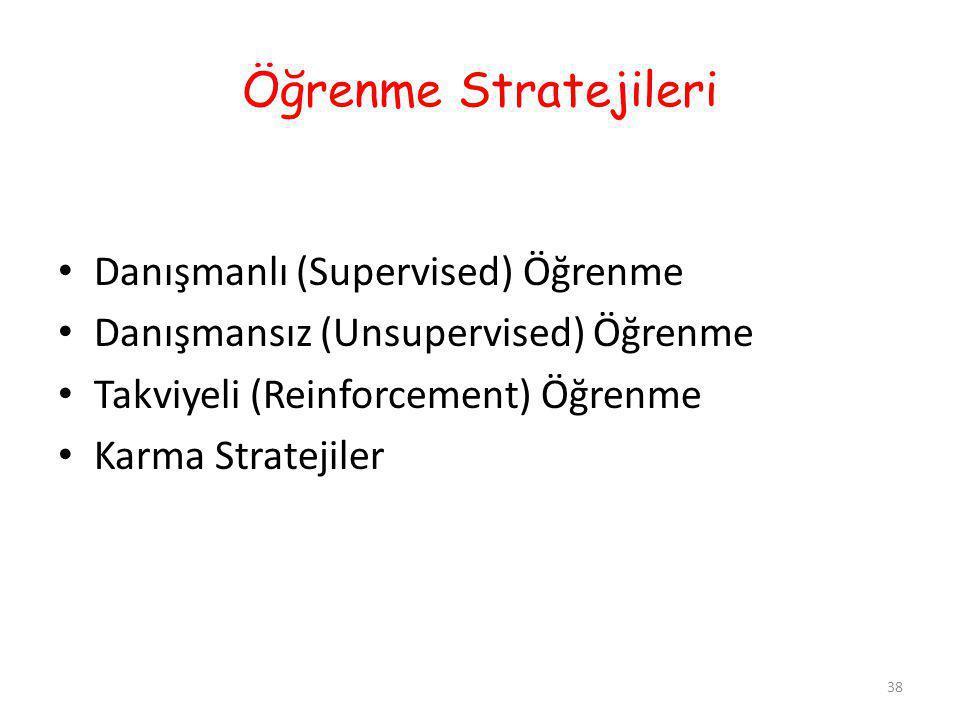 Öğrenme Stratejileri Danışmanlı (Supervised) Öğrenme