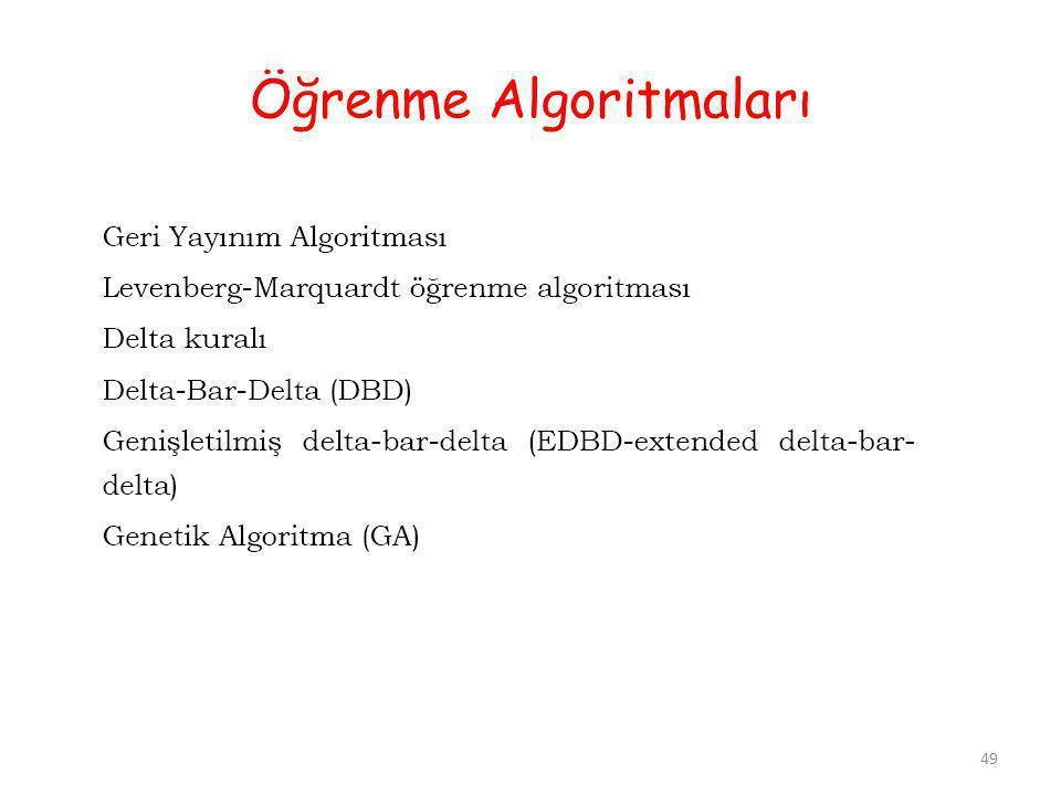 Öğrenme Algoritmaları