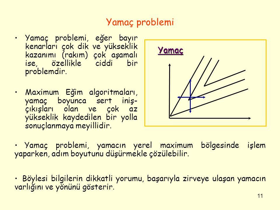 Yamaç problemi Yamaç problemi, eğer bayır kenarları çok dik ve yükseklik kazanımı (rakım) çok aşamalı ise, özellikle ciddi bir problemdir.