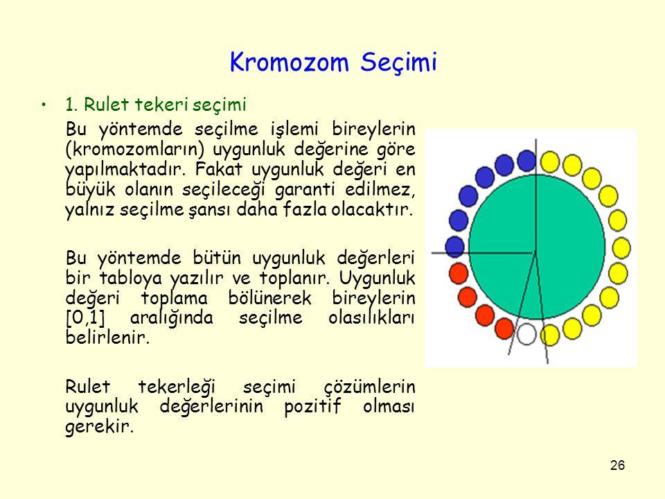Kromozom Seçimi 1. Rulet tekeri seçimi