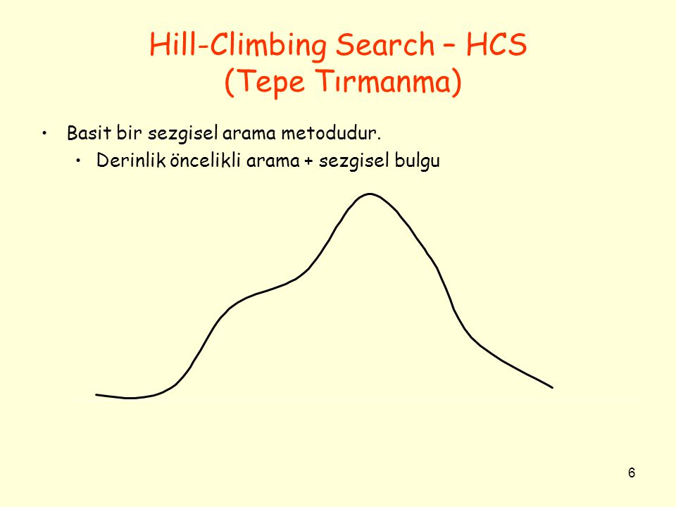 Hill-Climbing Search – HCS (Tepe Tırmanma)