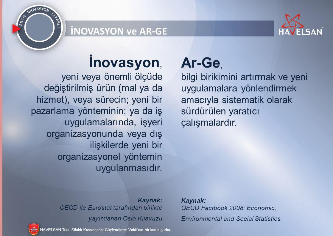 İnovasyon, Ar-Ge, İNOVASYON ve AR-GE