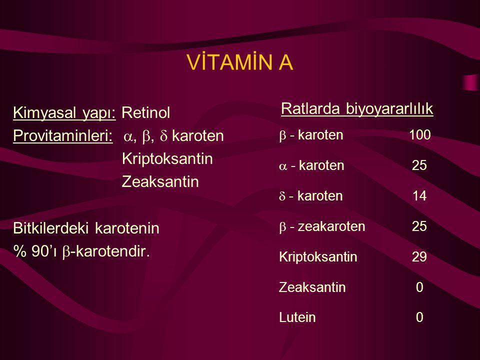 VİTAMİN A Ratlarda biyoyararlılık Kimyasal yapı: Retinol