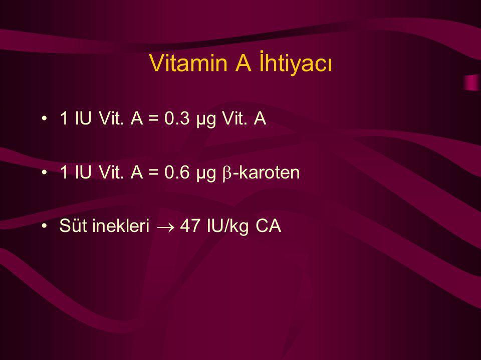 Vitamin A İhtiyacı 1 IU Vit. A = 0.3 µg Vit. A
