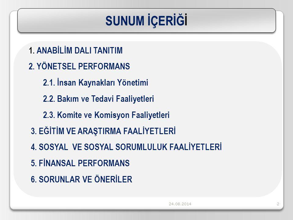 SUNUM İÇERİĞİ 1. ANABİLİM DALI TANITIM 2. YÖNETSEL PERFORMANS