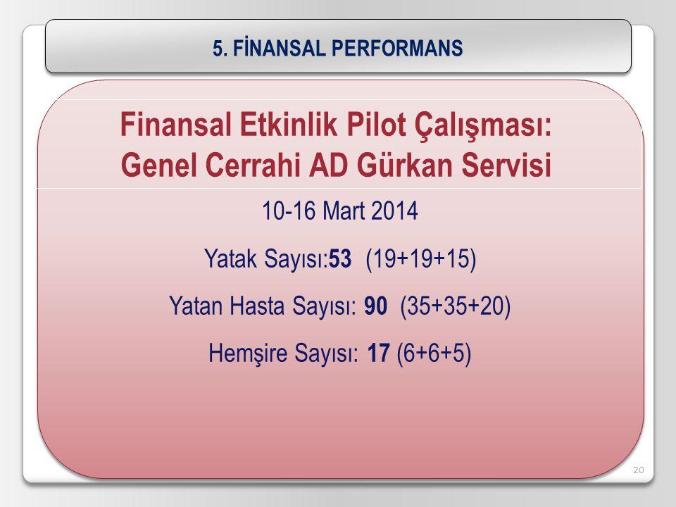 Finansal Etkinlik Pilot Çalışması: Genel Cerrahi AD Gürkan Servisi