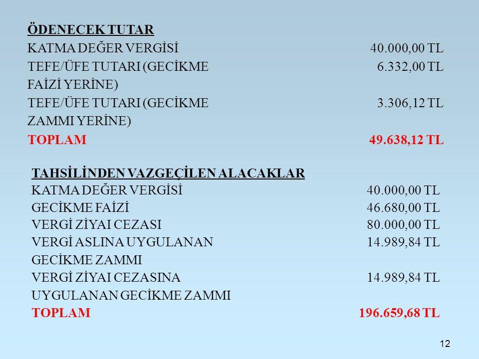 ÖDENECEK TUTAR KATMA DEĞER VERGİSİ. 40.000,00 TL. TEFE/ÜFE TUTARI (GECİKME FAİZİ YERİNE) 6.332,00 TL.