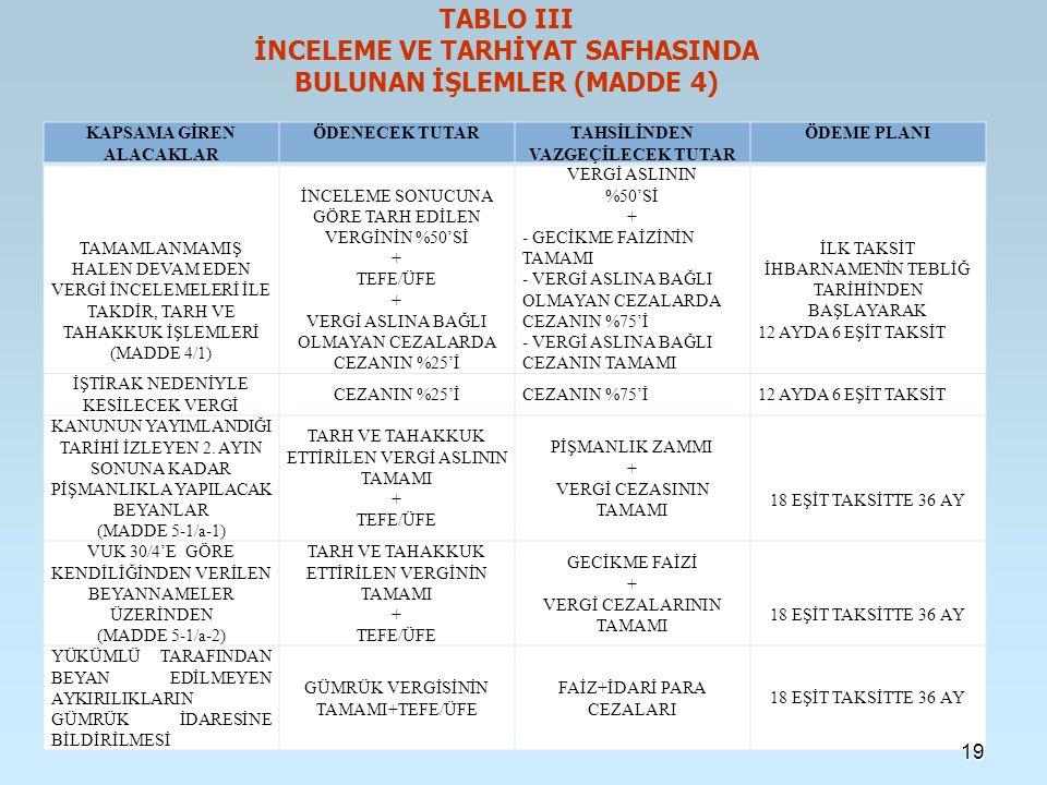 TABLO III İNCELEME VE TARHİYAT SAFHASINDA BULUNAN İŞLEMLER (MADDE 4)