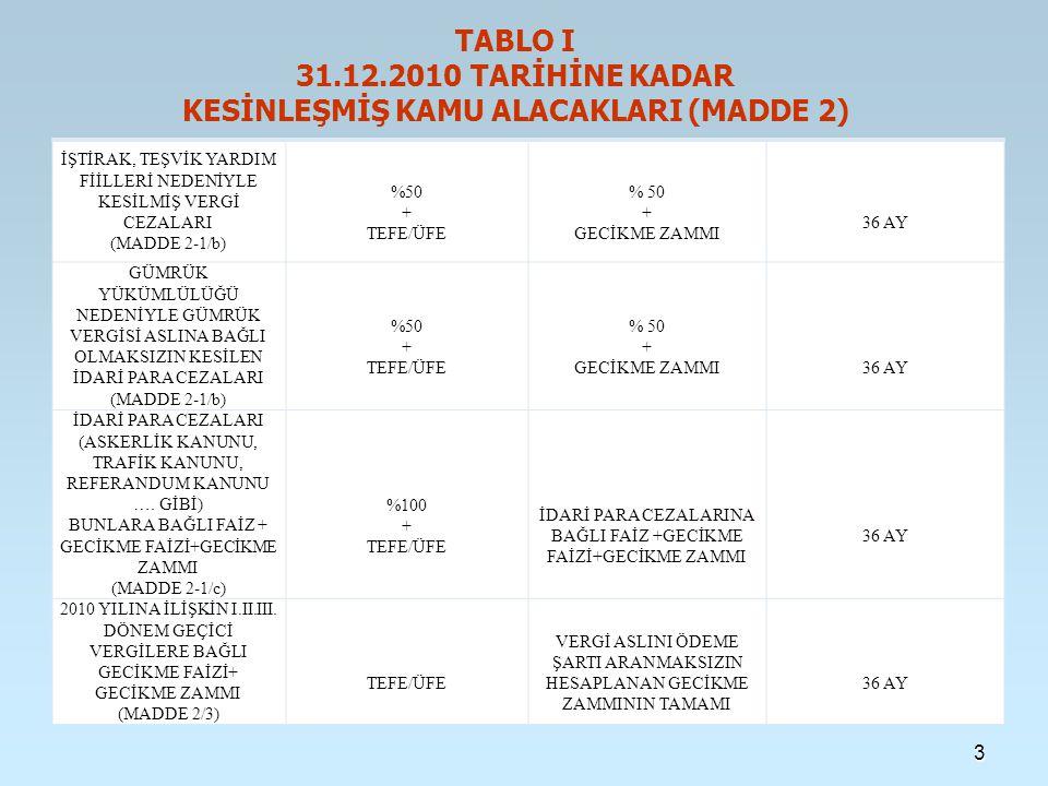 TABLO I 31.12.2010 TARİHİNE KADAR KESİNLEŞMİŞ KAMU ALACAKLARI (MADDE 2)