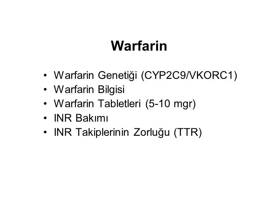 Warfarin Warfarin Genetiği (CYP2C9/VKORC1) Warfarin Bilgisi