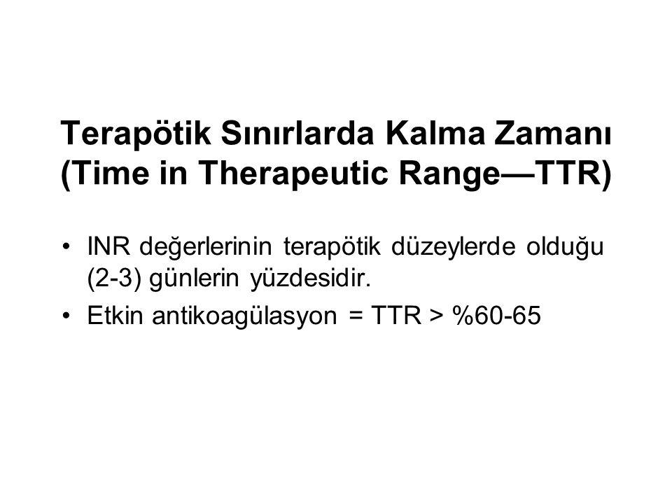 Terapötik Sınırlarda Kalma Zamanı (Time in Therapeutic Range—TTR)